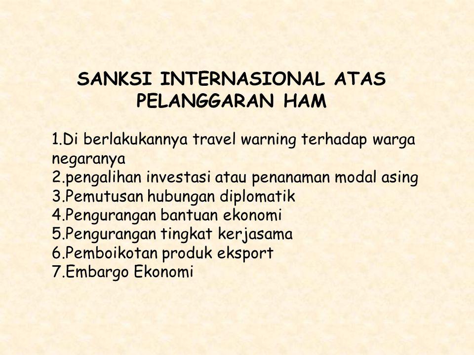 SANKSI INTERNASIONAL ATAS PELANGGARAN HAM