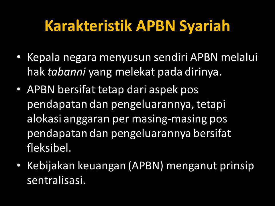 Karakteristik APBN Syariah