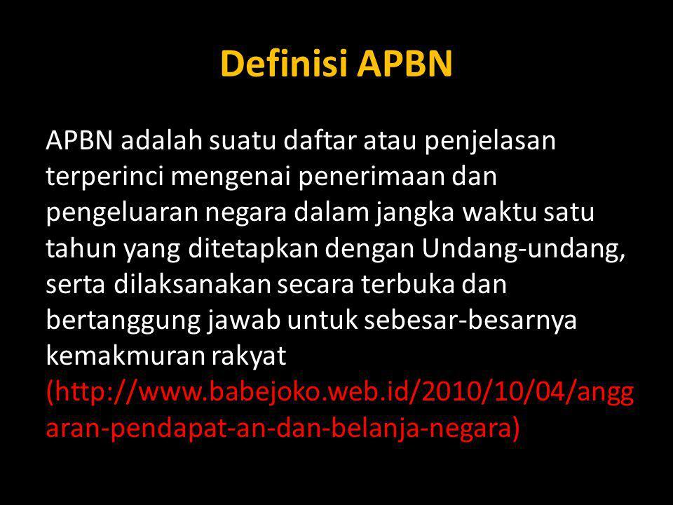 Definisi APBN