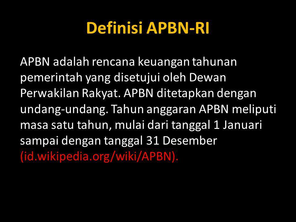 Definisi APBN-RI