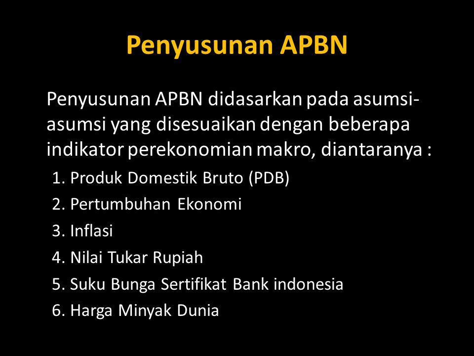 Penyusunan APBN Penyusunan APBN didasarkan pada asumsi-asumsi yang disesuaikan dengan beberapa indikator perekonomian makro, diantaranya :
