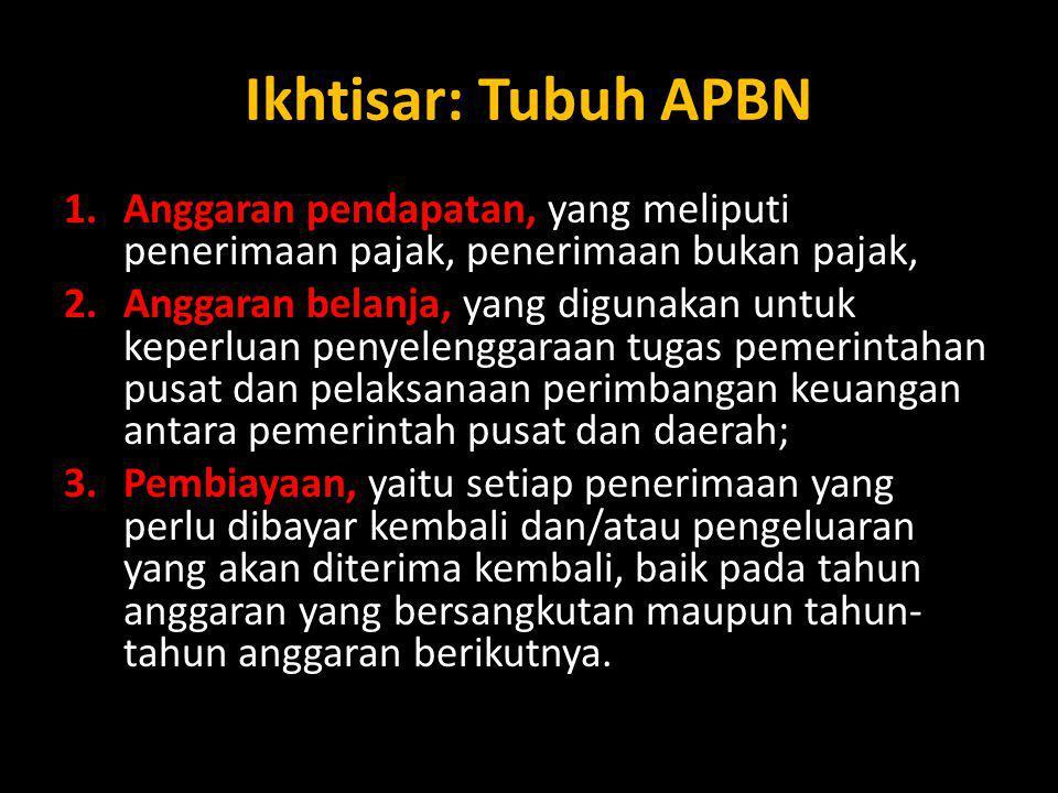 Ikhtisar: Tubuh APBN Anggaran pendapatan, yang meliputi penerimaan pajak, penerimaan bukan pajak,