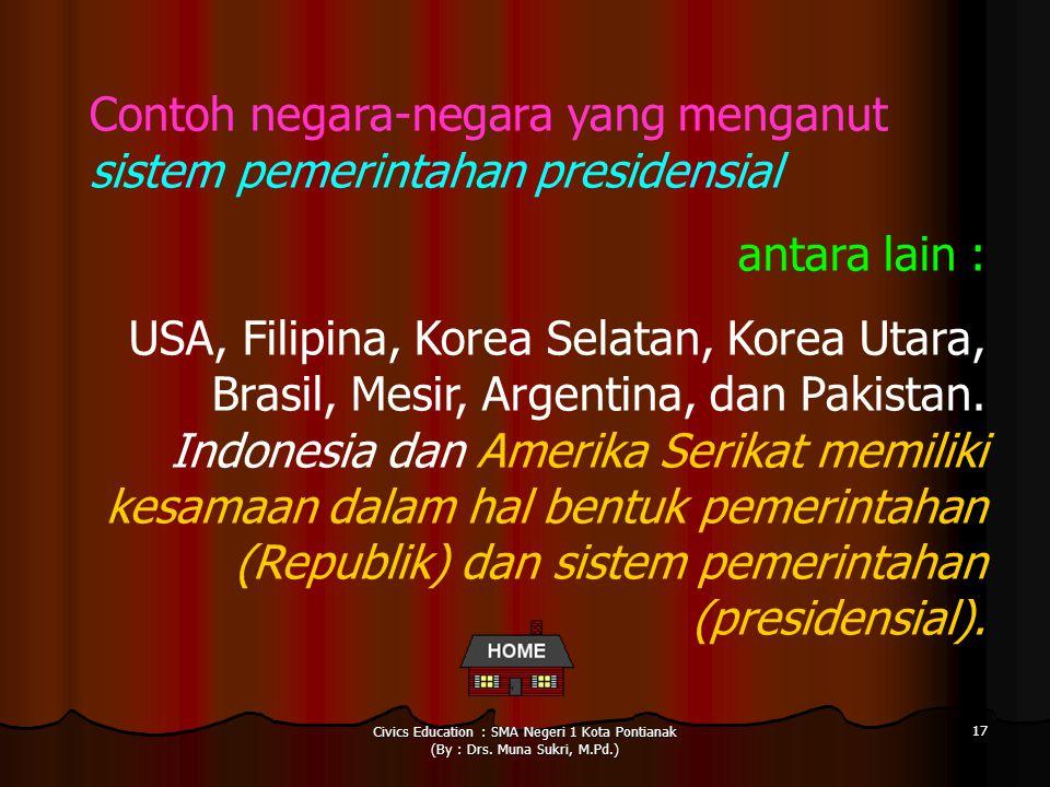 Contoh negara-negara yang menganut sistem pemerintahan presidensial