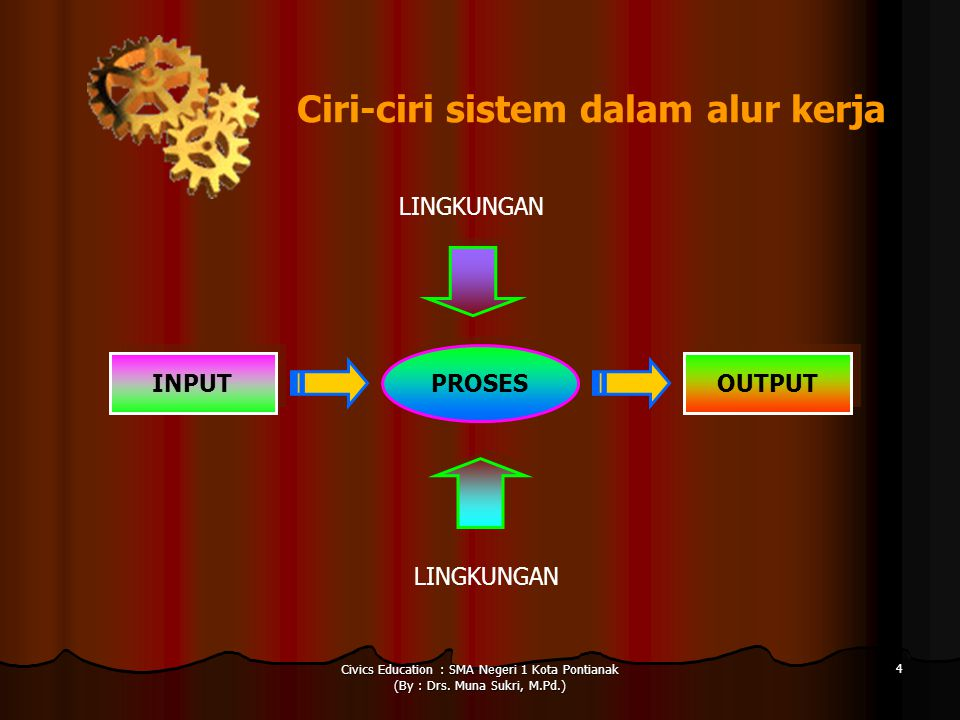 Ciri-ciri sistem dalam alur kerja