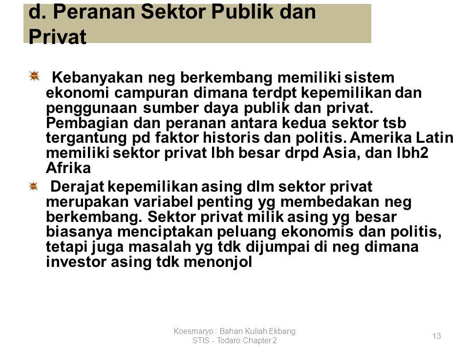 d. Peranan Sektor Publik dan Privat