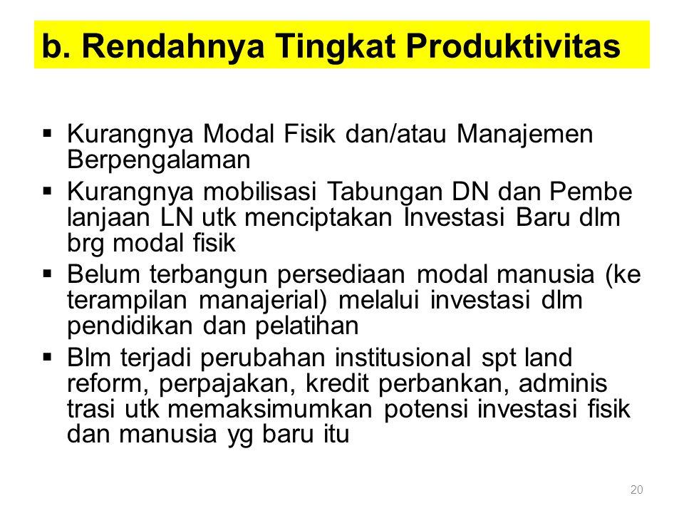 b. Rendahnya Tingkat Produktivitas