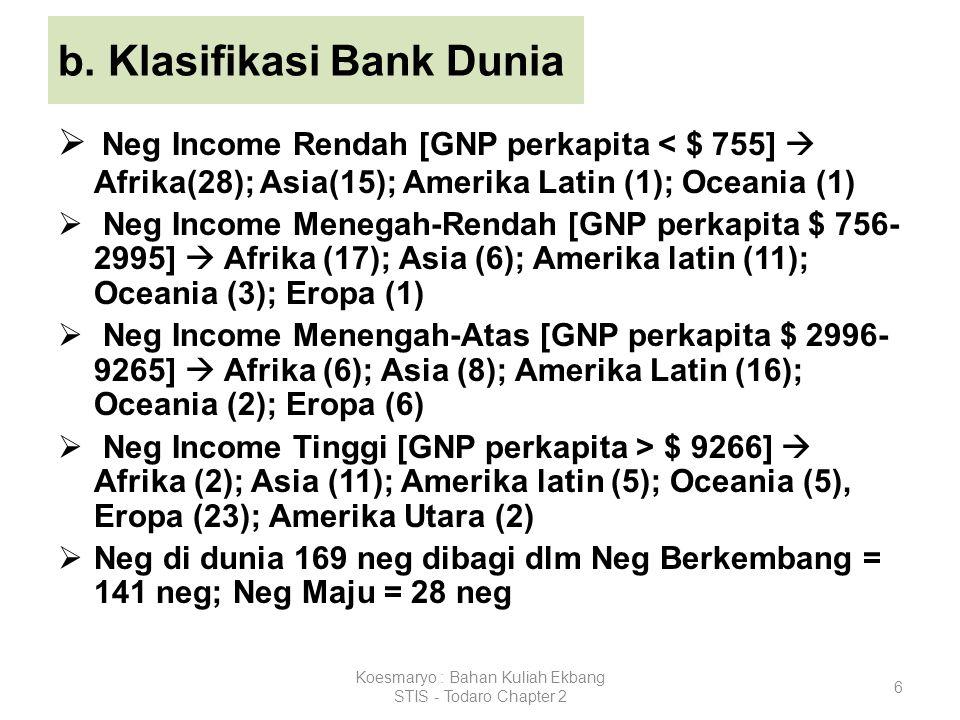 b. Klasifikasi Bank Dunia