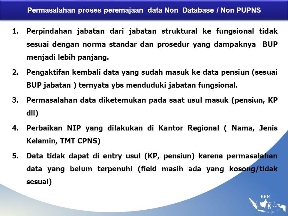 Permasalahan proses peremajaan data Non Database / Non PUPNS