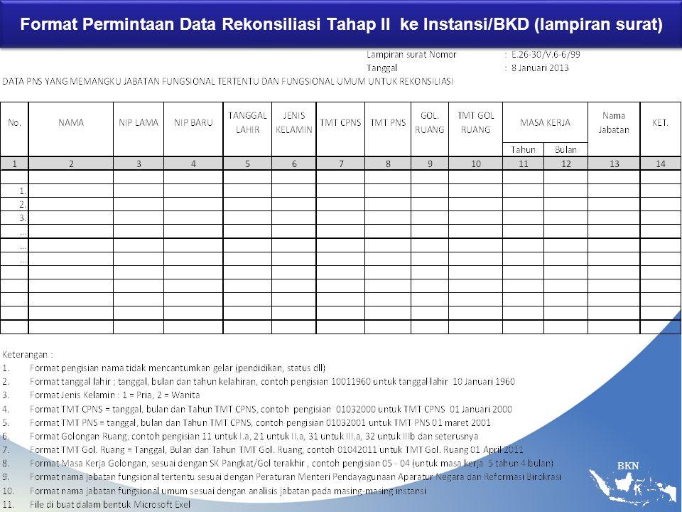 Format Permintaan Data Rekonsiliasi Tahap II ke Instansi/BKD (lampiran surat)