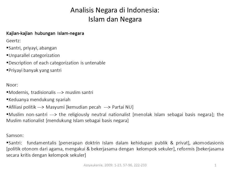 Analisis Negara di Indonesia: Islam dan Negara