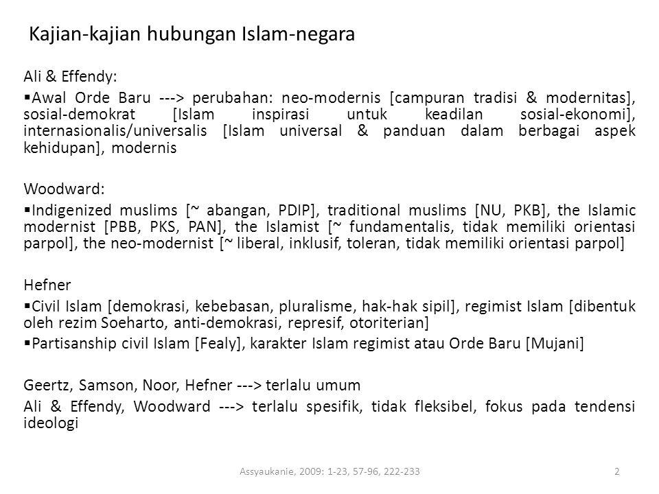 Kajian-kajian hubungan Islam-negara