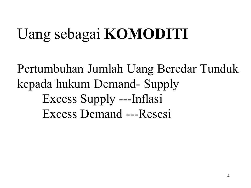 Uang sebagai KOMODITI Pertumbuhan Jumlah Uang Beredar Tunduk kepada hukum Demand- Supply Excess Supply ---Inflasi Excess Demand ---Resesi