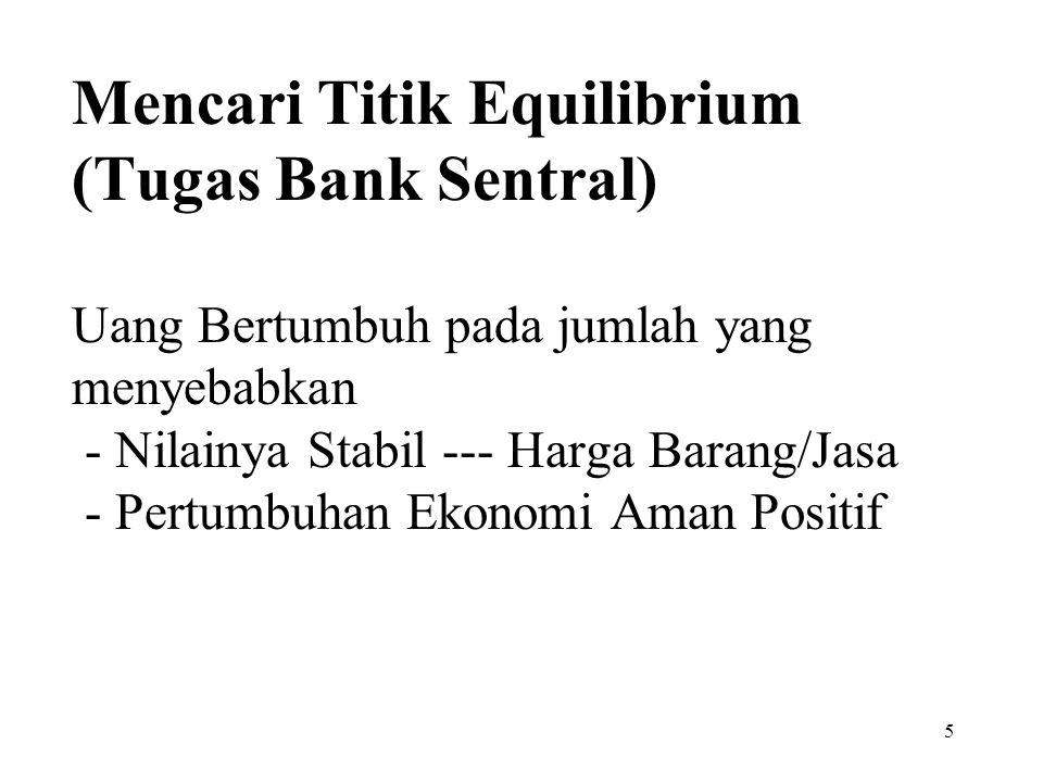 Mencari Titik Equilibrium (Tugas Bank Sentral) Uang Bertumbuh pada jumlah yang menyebabkan - Nilainya Stabil --- Harga Barang/Jasa - Pertumbuhan Ekonomi Aman Positif