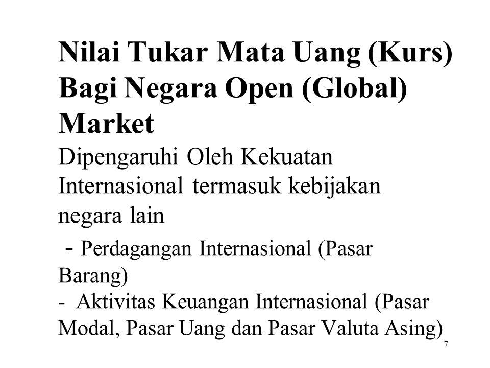 Nilai Tukar Mata Uang (Kurs) Bagi Negara Open (Global) Market Dipengaruhi Oleh Kekuatan Internasional termasuk kebijakan negara lain - Perdagangan Internasional (Pasar Barang) - Aktivitas Keuangan Internasional (Pasar Modal, Pasar Uang dan Pasar Valuta Asing)