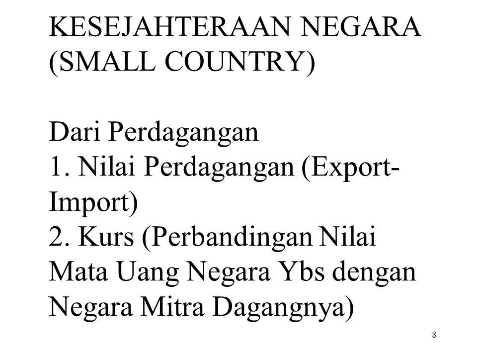 KESEJAHTERAAN NEGARA (SMALL COUNTRY) Dari Perdagangan 1