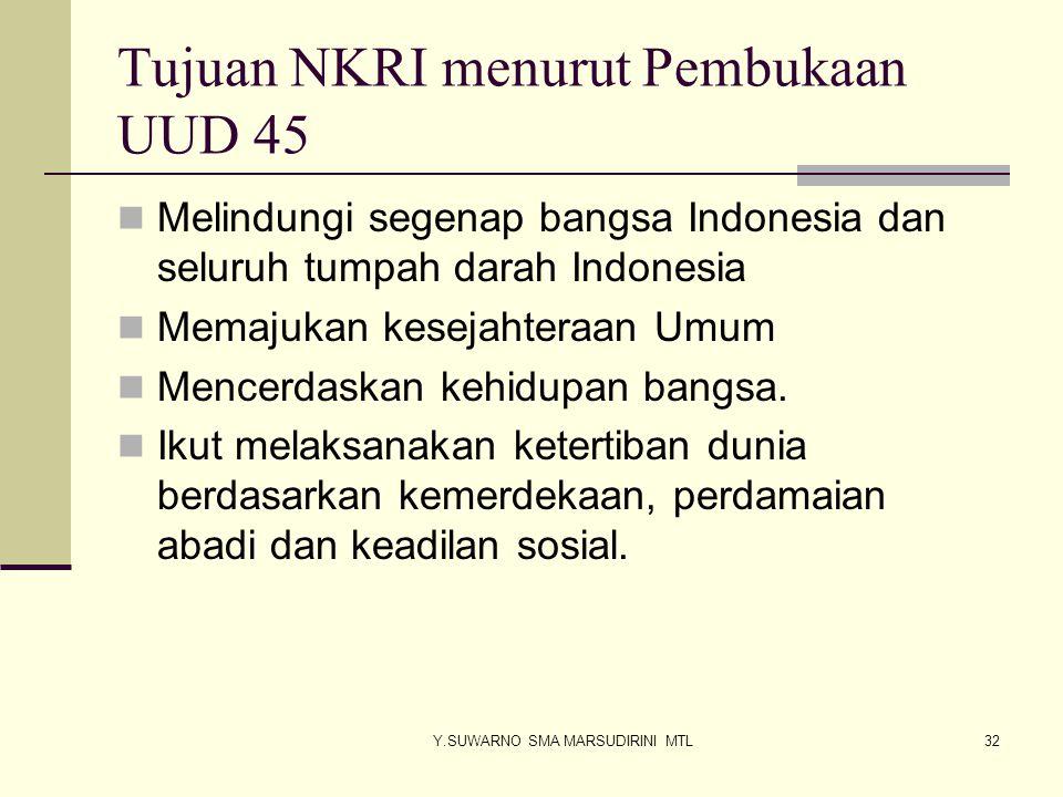 Tujuan NKRI menurut Pembukaan UUD 45