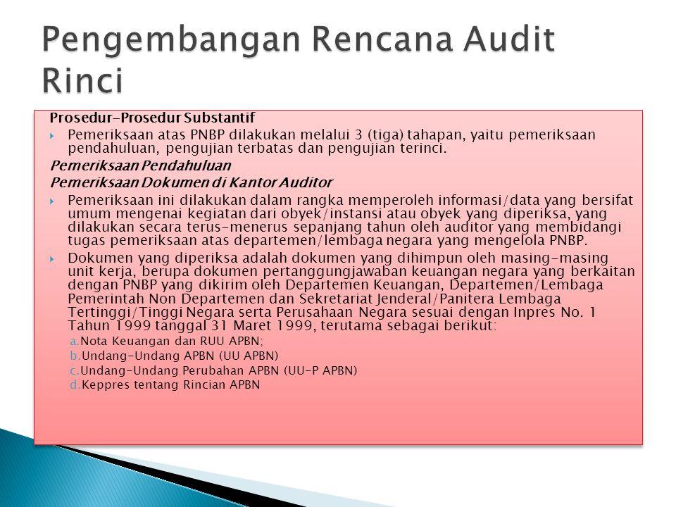 Pengembangan Rencana Audit Rinci
