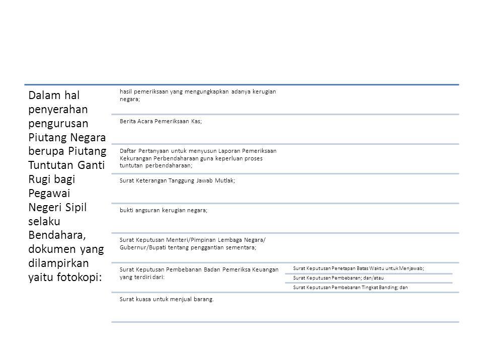 Dalam hal penyerahan pengurusan Piutang Negara berupa Piutang Tuntutan Ganti Rugi bagi Pegawai Negeri Sipil selaku Bendahara, dokumen yang dilampirkan yaitu fotokopi: