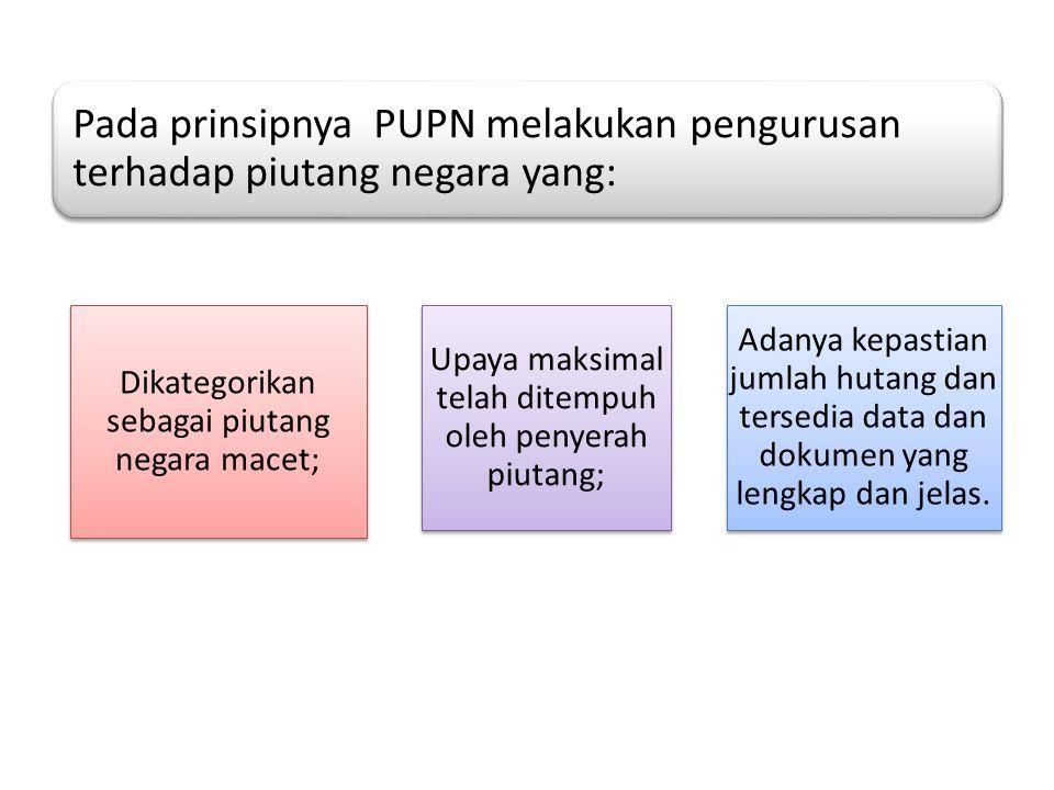 Pada prinsipnya PUPN melakukan pengurusan terhadap piutang negara yang: