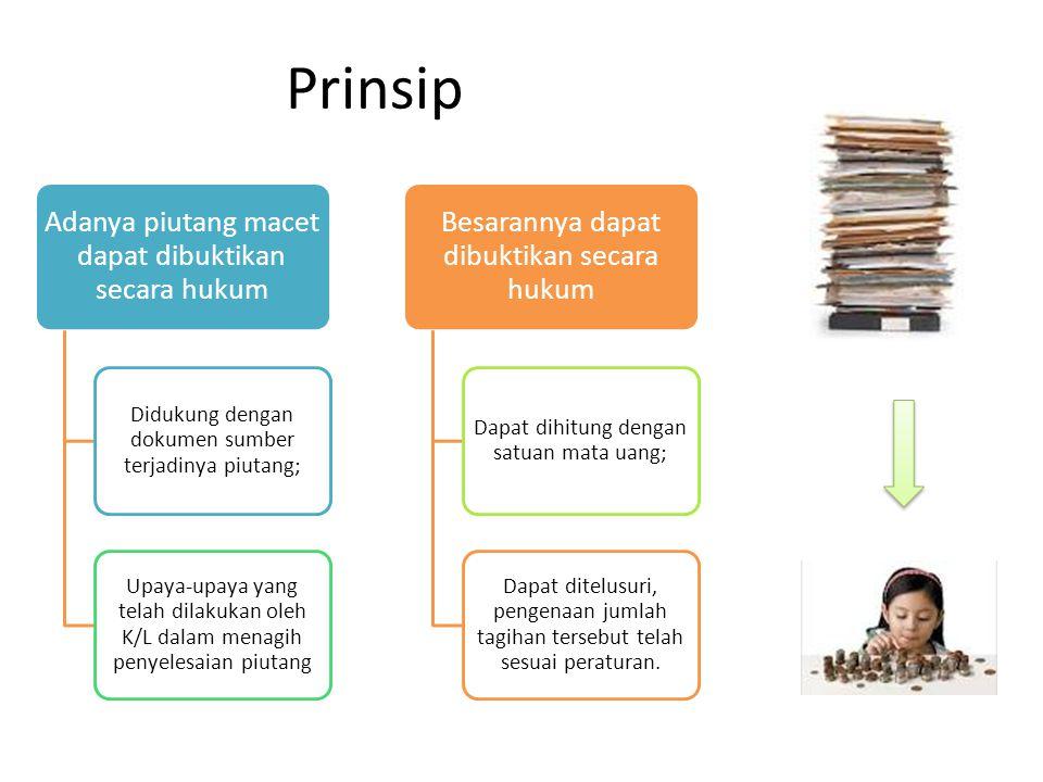Prinsip Adanya piutang macet dapat dibuktikan secara hukum