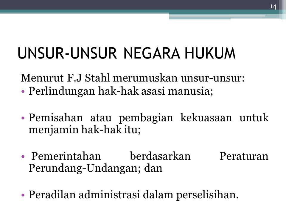 UNSUR-UNSUR NEGARA HUKUM