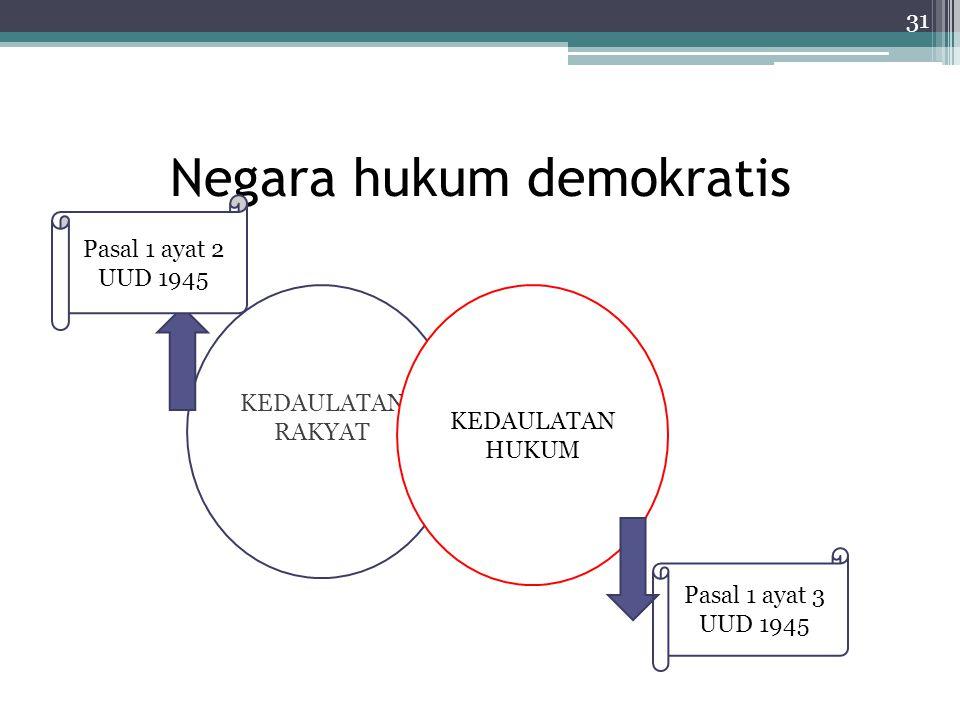 Negara hukum demokratis