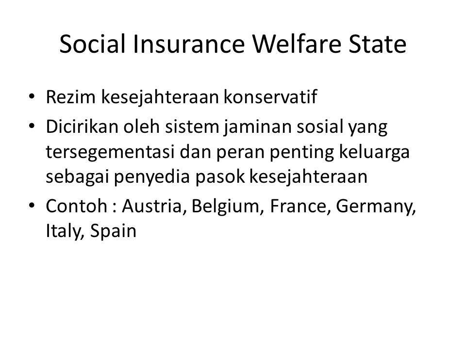 Social Insurance Welfare State
