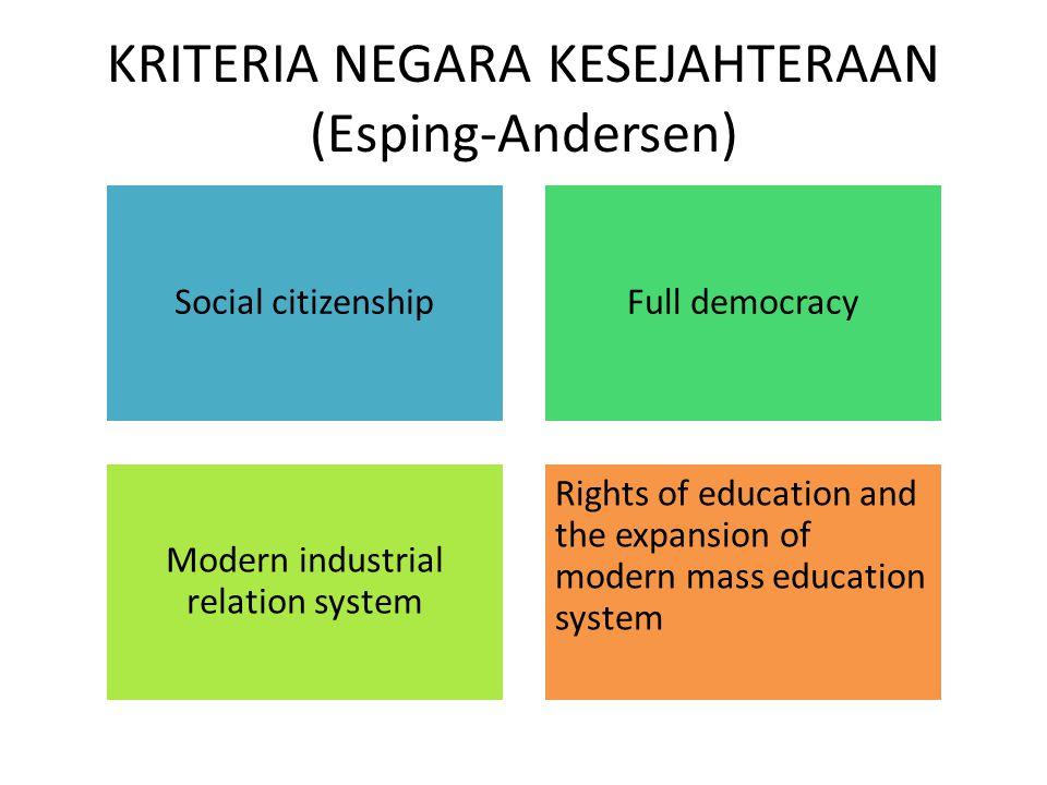 KRITERIA NEGARA KESEJAHTERAAN (Esping-Andersen)