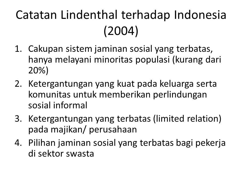 Catatan Lindenthal terhadap Indonesia (2004)
