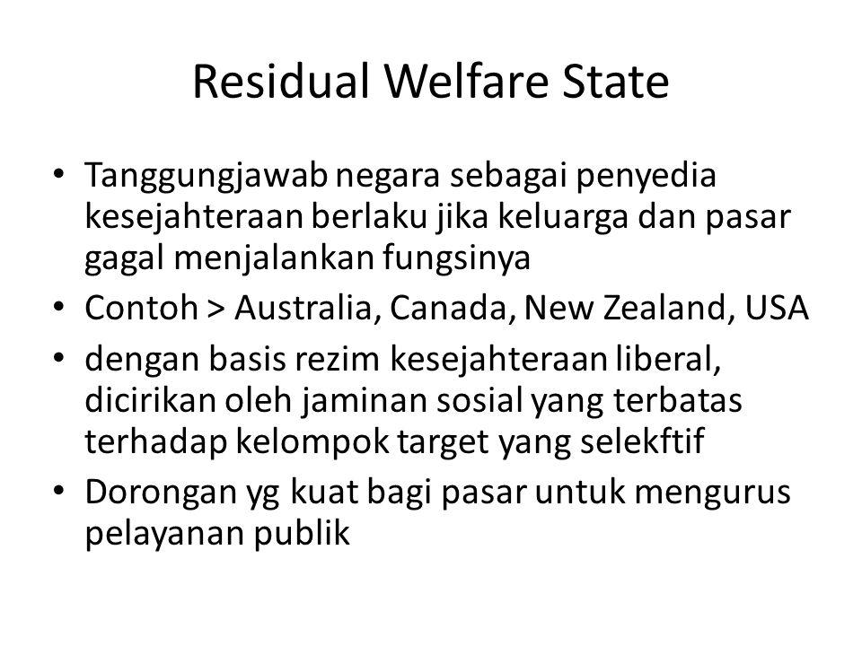 Residual Welfare State