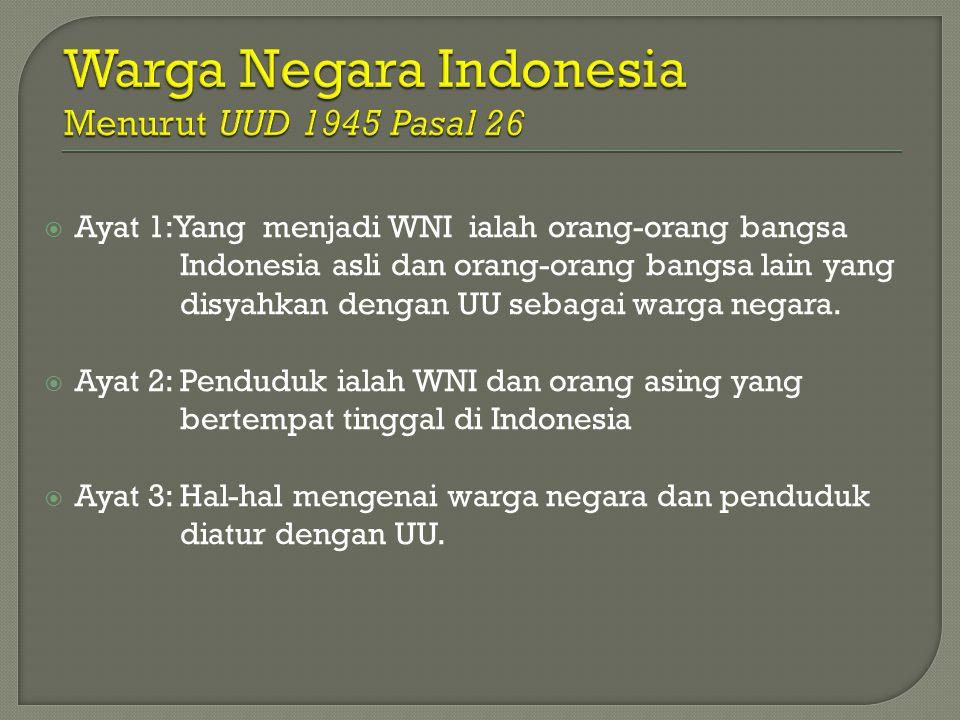 Warga Negara Indonesia Menurut UUD 1945 Pasal 26