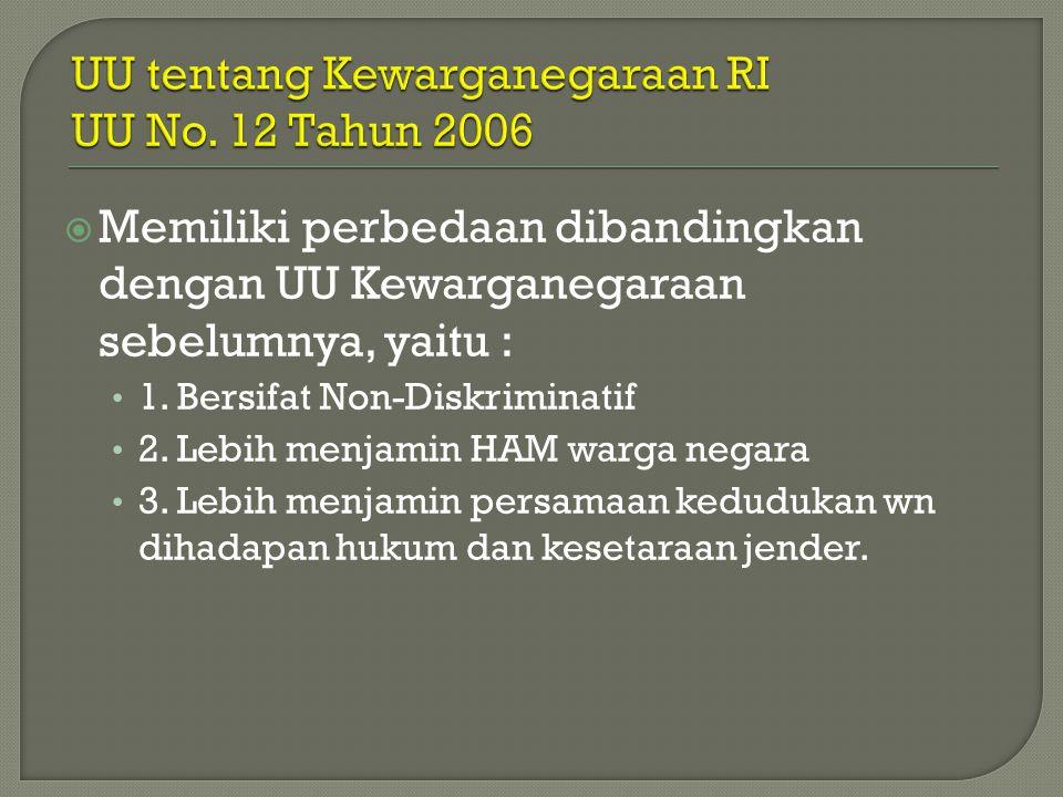 UU tentang Kewarganegaraan RI UU No. 12 Tahun 2006