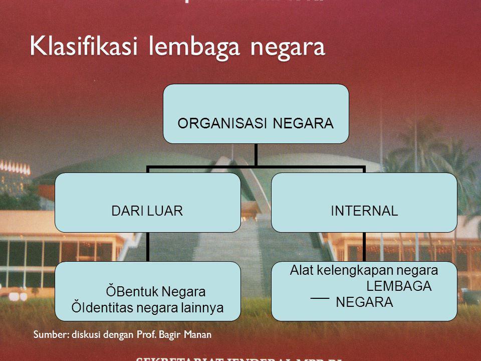 Klasifikasi lembaga negara