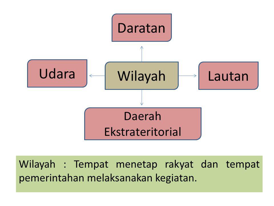 Daerah Ekstrateritorial