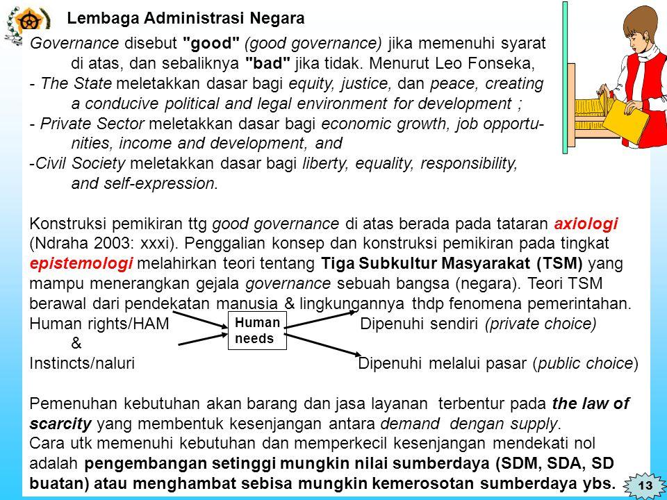 Governance disebut good (good governance) jika memenuhi syarat