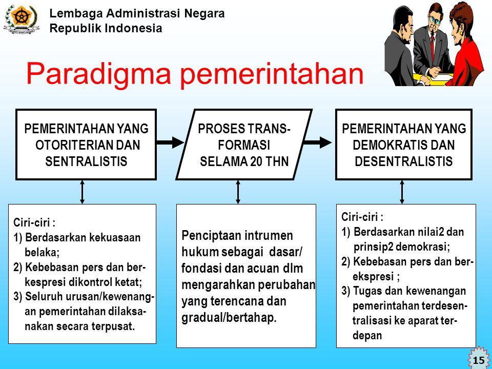 Paradigma pemerintahan