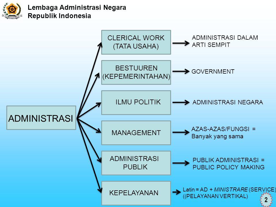 ADMINISTRASI CLERICAL WORK (TATA USAHA) BESTUUREN (KEPEMERINTAHAN)