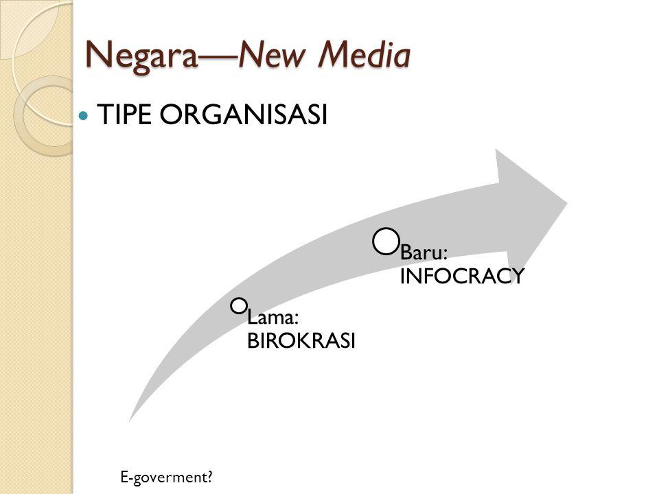 Negara—New Media TIPE ORGANISASI E-goverment Lama: BIROKRASI