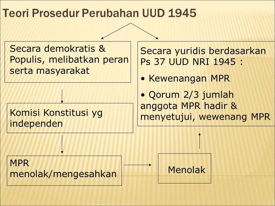 Teori Prosedur Perubahan UUD 1945