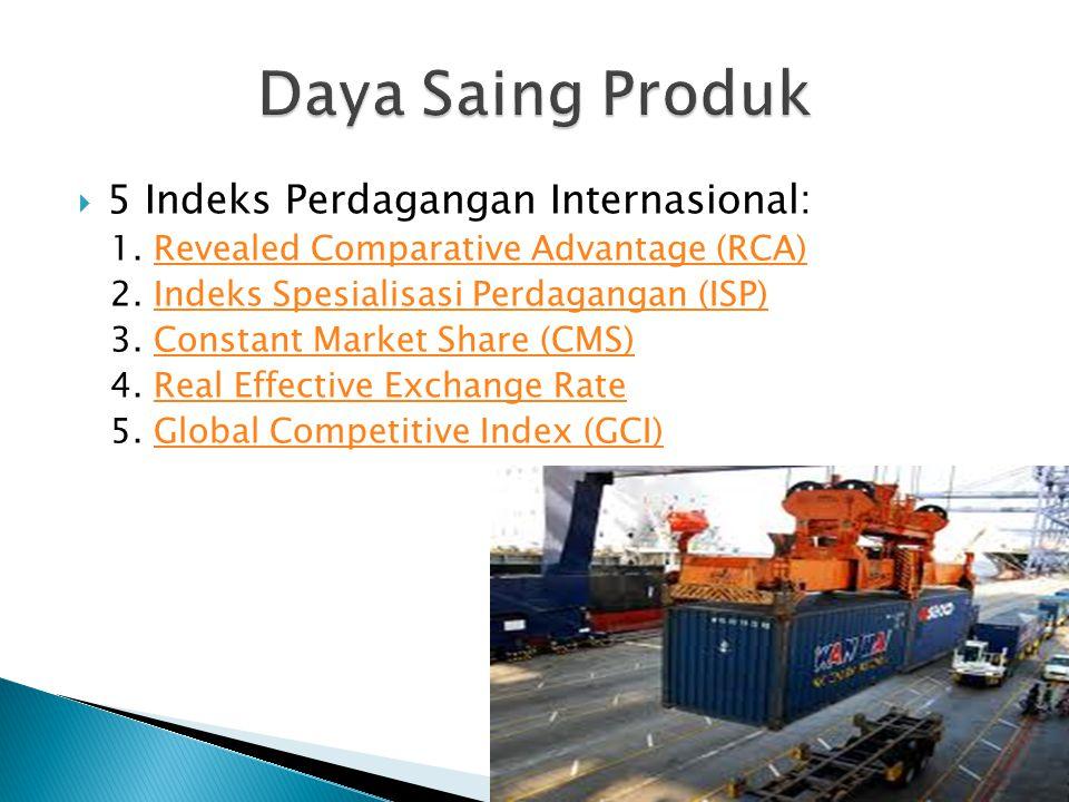 Daya Saing Produk 5 Indeks Perdagangan Internasional: