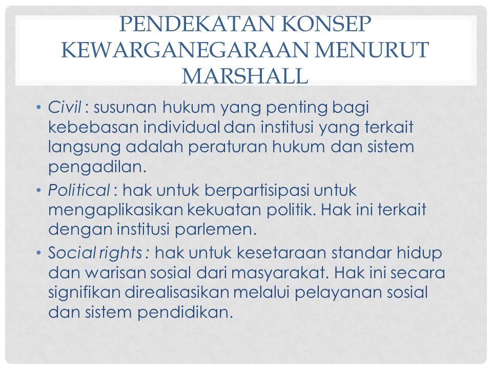 Pendekatan konsep Kewarganegaraan Menurut Marshall
