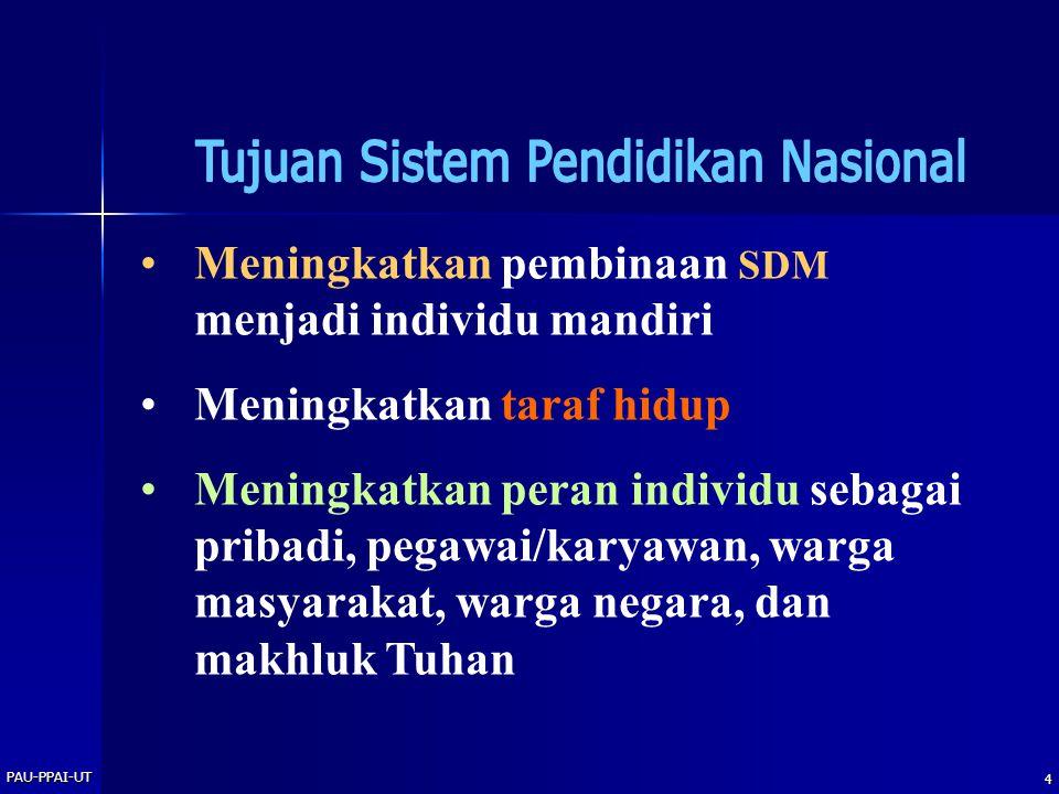 Tujuan Sistem Pendidikan Nasional