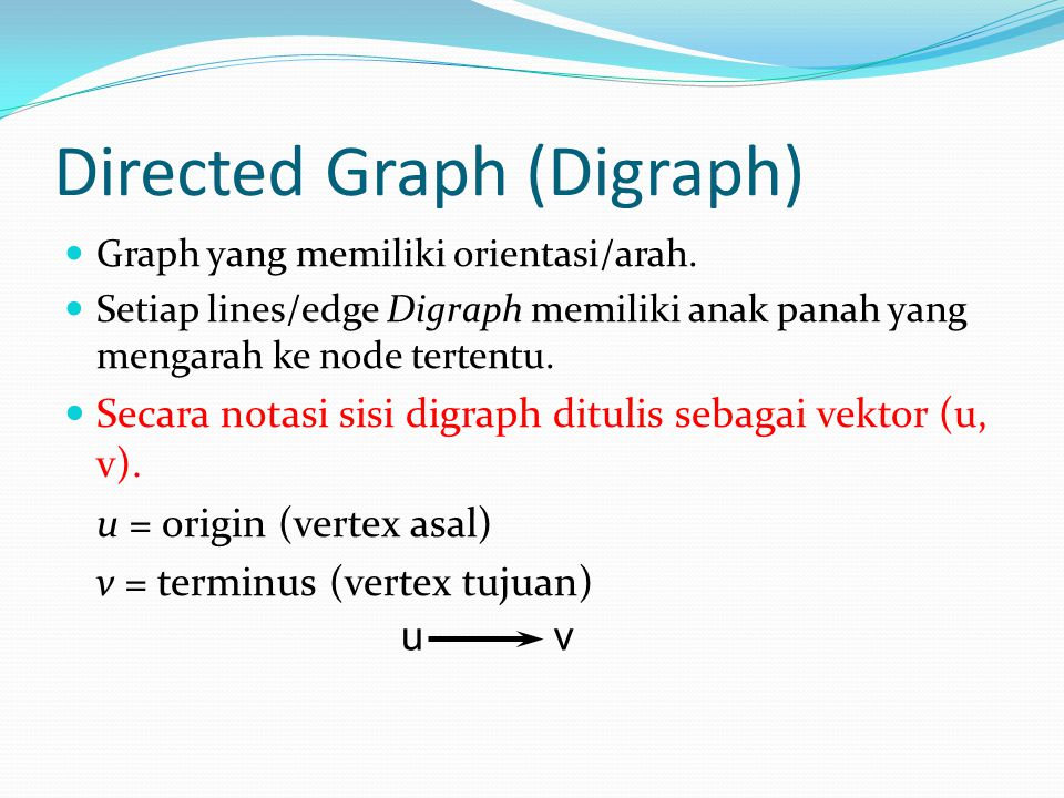 Directed Graph (Digraph)