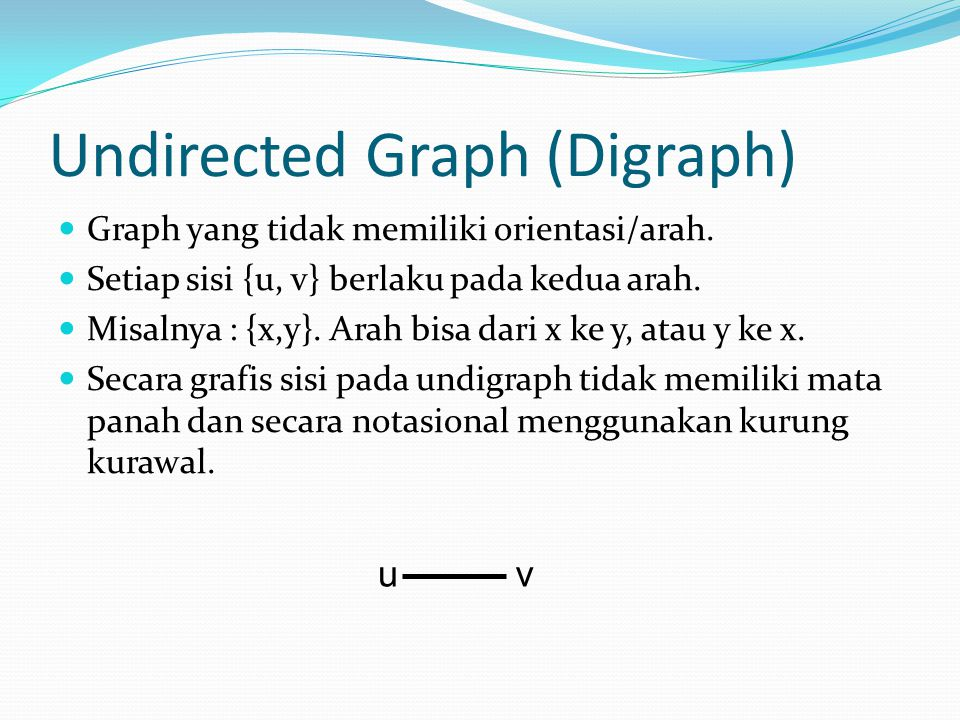 Undirected Graph (Digraph)