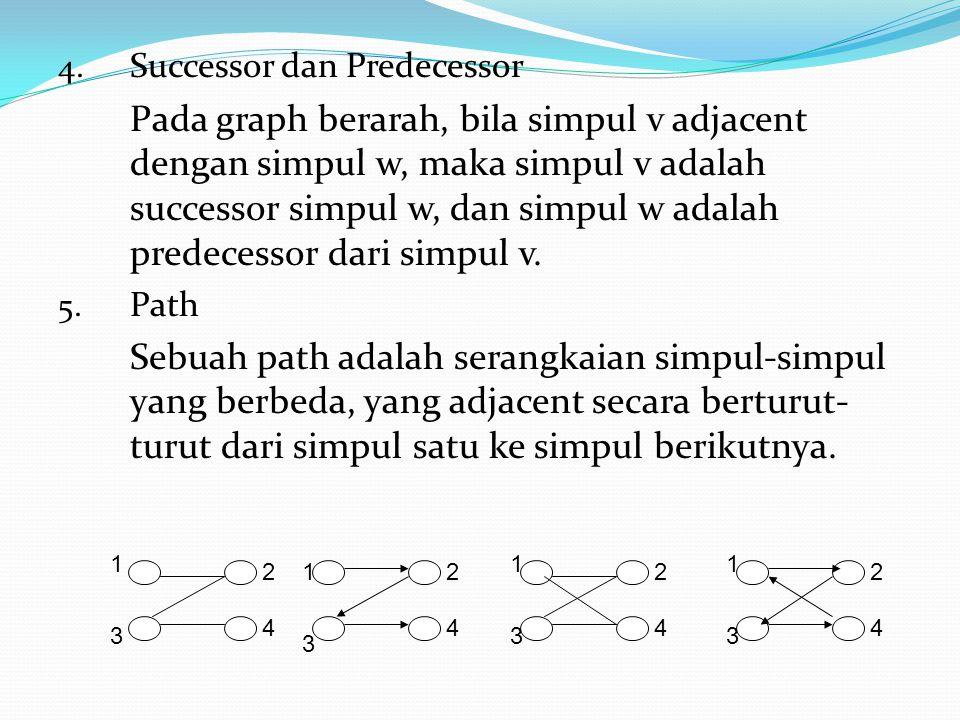 Successor dan Predecessor