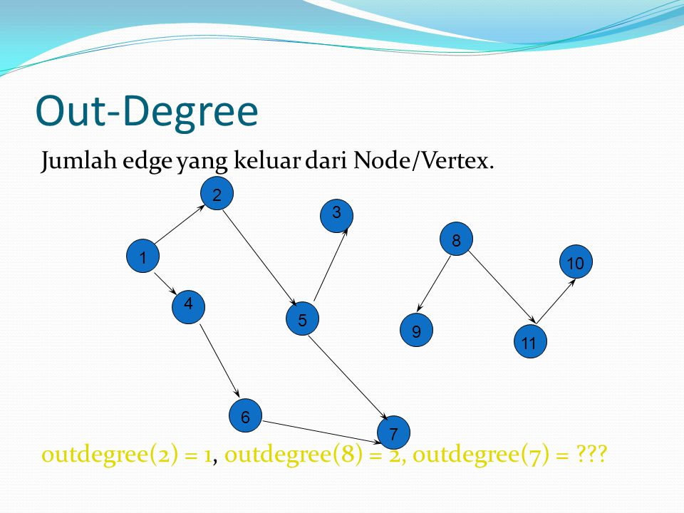 Out-Degree Jumlah edge yang keluar dari Node/Vertex. outdegree(2) = 1, outdegree(8) = 2, outdegree(7) =