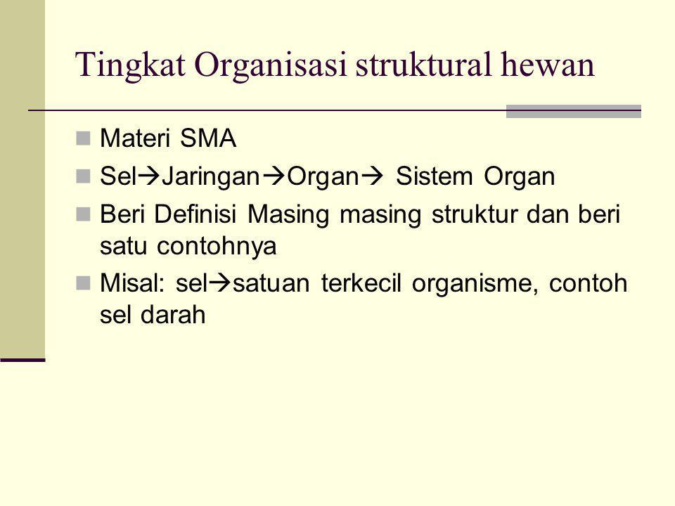 Tingkat Organisasi struktural hewan