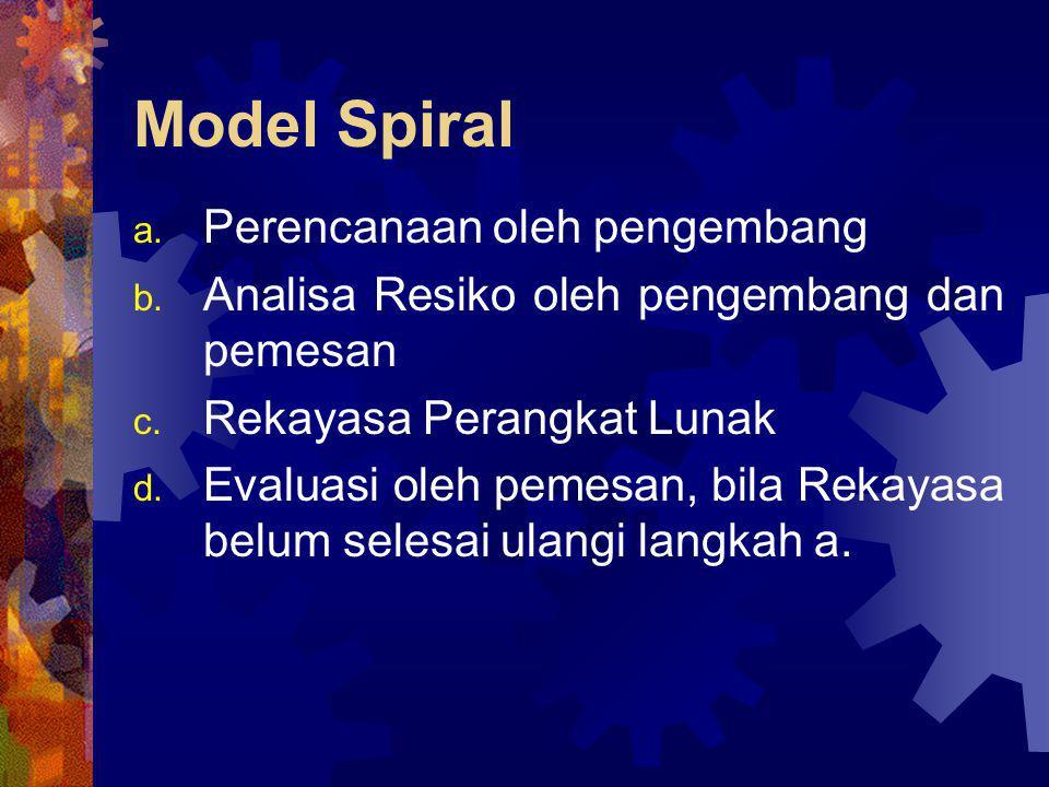 Model Spiral Perencanaan oleh pengembang