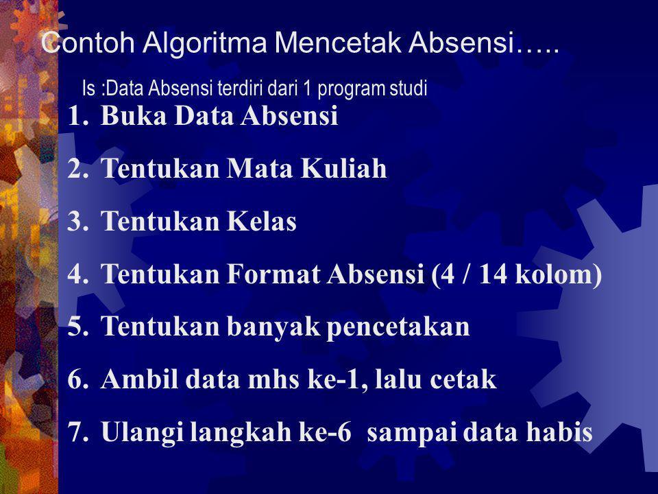 Contoh Algoritma Mencetak Absensi…..