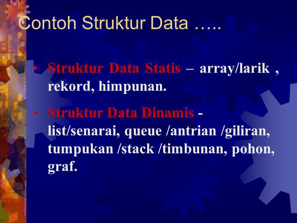 Contoh Struktur Data ….. Struktur Data Statis – array/larik , rekord, himpunan.